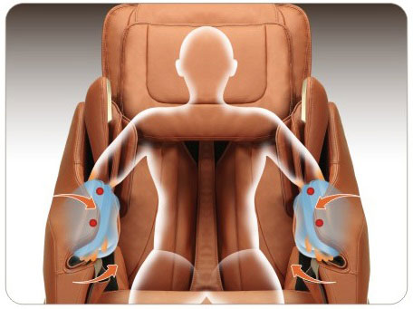 airbags at arms of Titan Executive massage chair